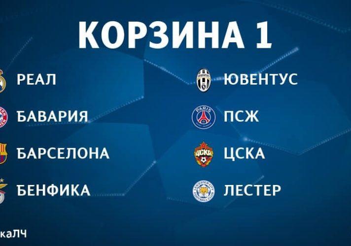 Уже сегодня ЦСКА узнает своих соперников по Лиге Чемпионов