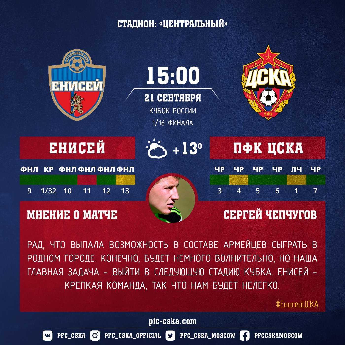 Енисей - ЦСКА