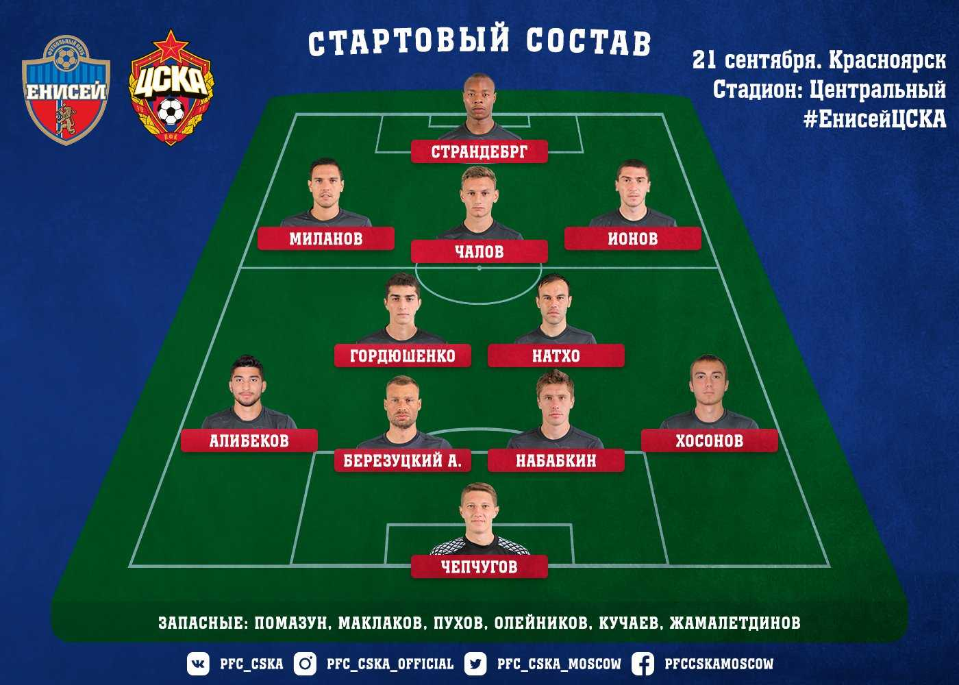 состав ЦСКА на Енисей