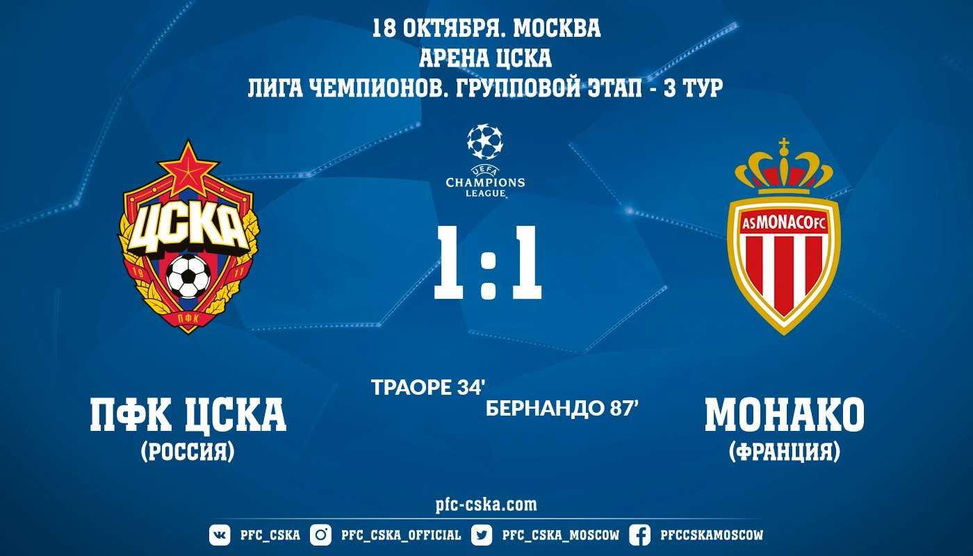 """Лига Чемпионов. ПФК ЦСКА - """"Монако"""" 1-1"""