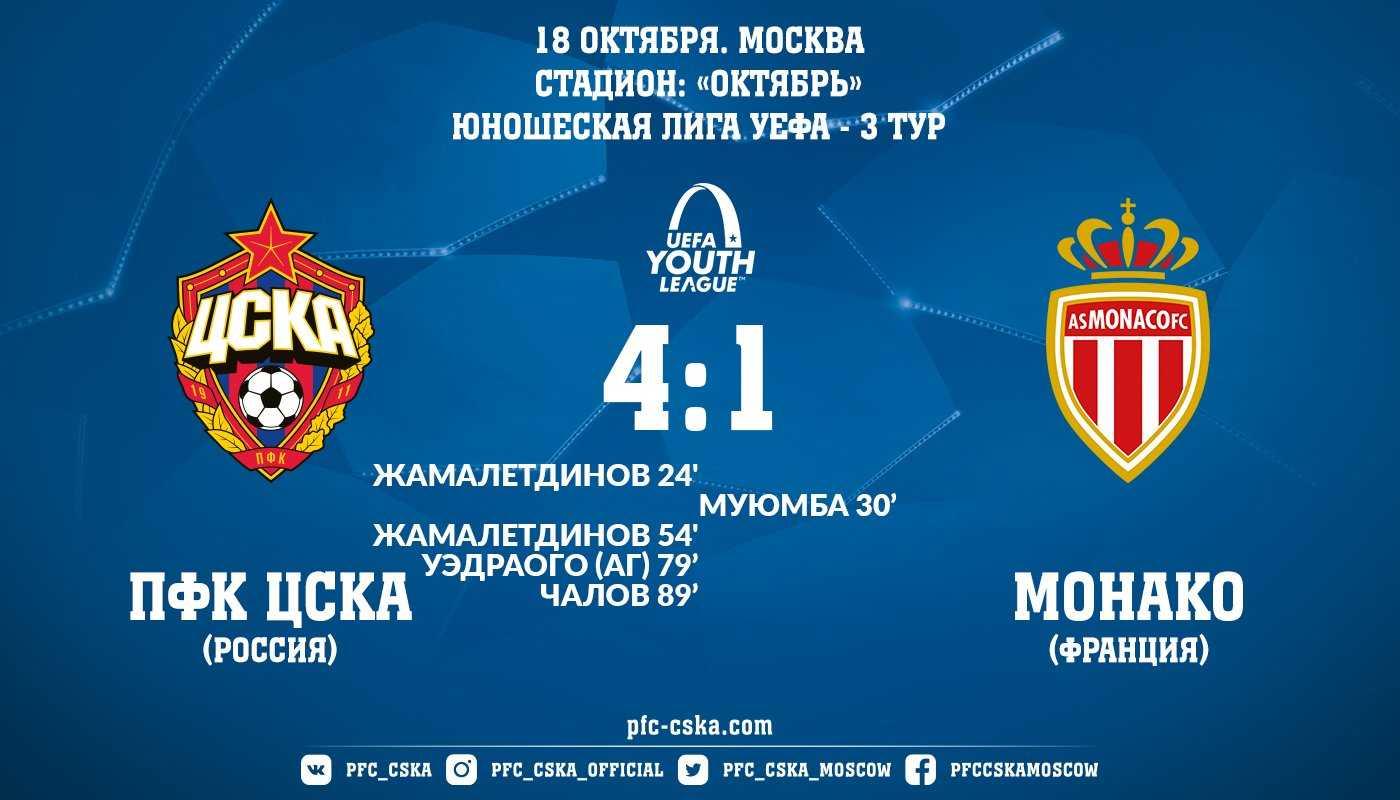 ЦСКА - Монако
