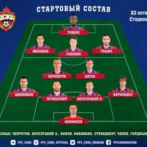 локо- ЦСКА - состав