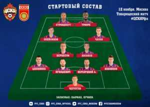 Состав ЦСКА на Уфу