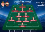 Монако - ЦСКА - состав