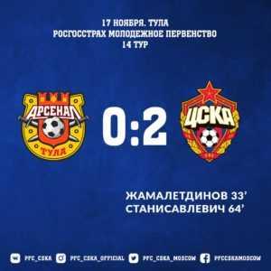 Арсенал - ЦСКА - 0:2
