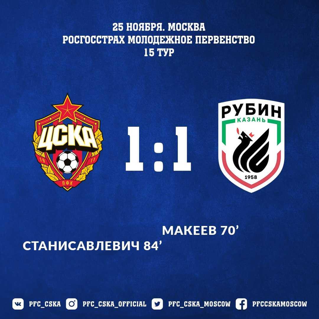 ЦСКА - Рубин - 1:1