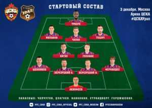 ЦСКА - Урал - состав