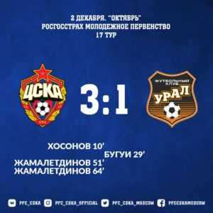 ЦСКА - Урал - 3:1