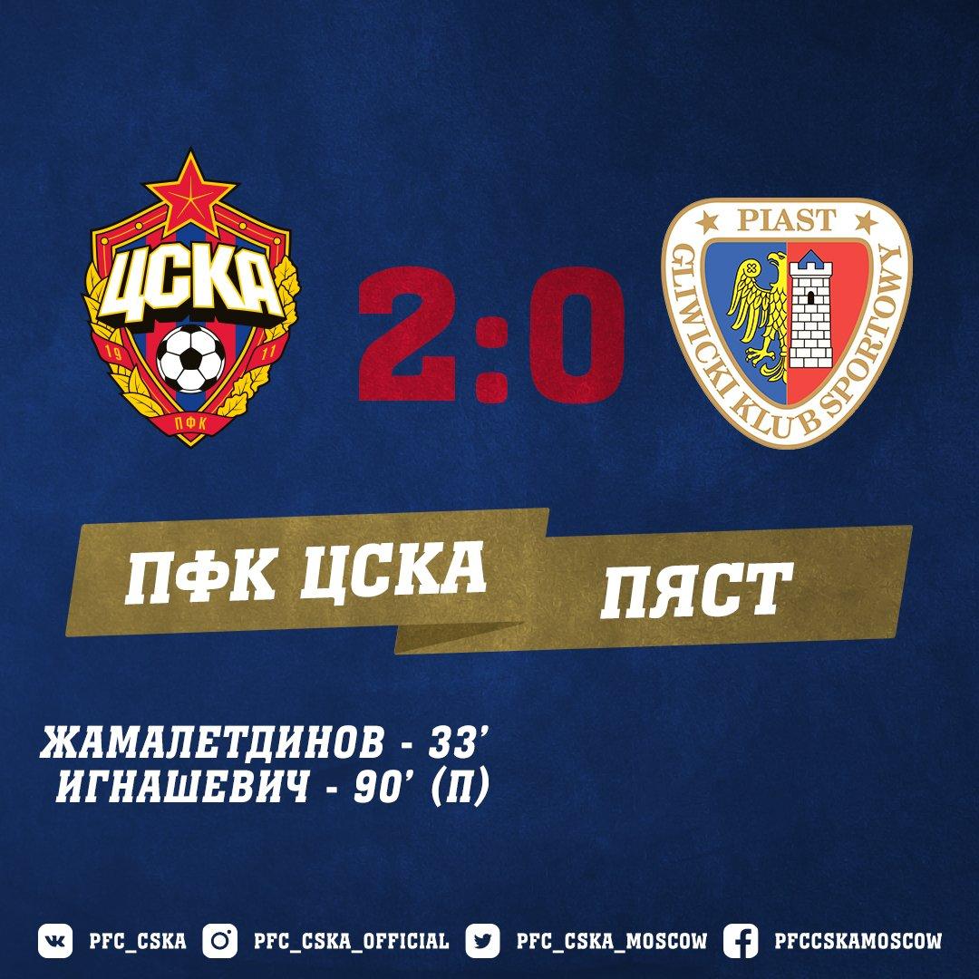 ЦСКА против Пяста на сборах