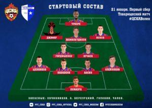 ПФК ЦСКА - Волен состав