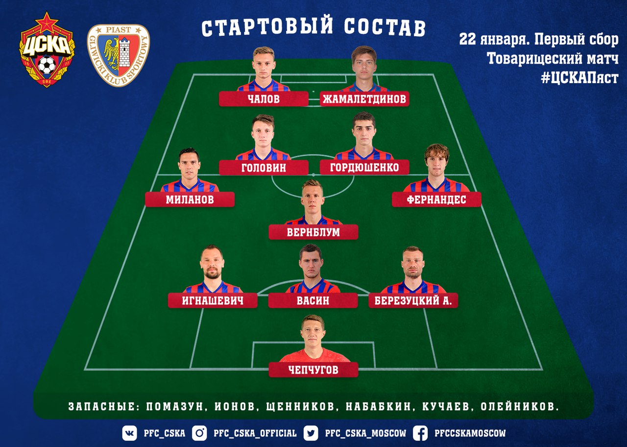 ПФК ЦСКА - Пяст - состав