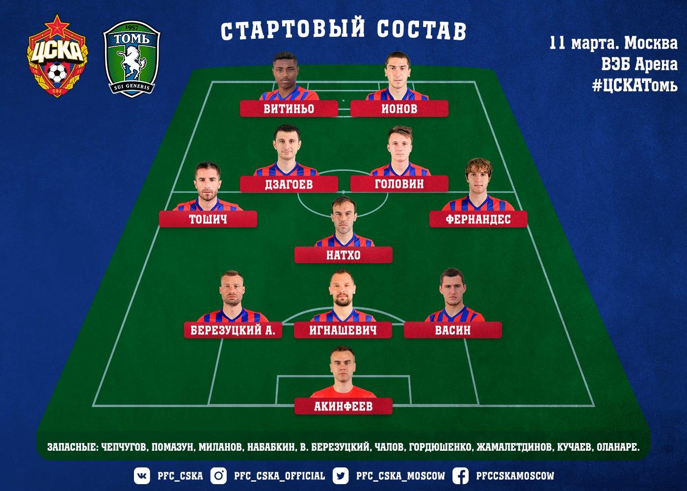 состав ЦСКА на Томь