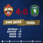 """ПФК ЦСКА – """"Томь"""" 4-0"""