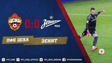 hgmgaZ4CJzM 220x125 - КДК РФС дисквалифицировал Гончаренко на 2 матча