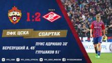 C3kgz6evjA0 220x125 - ЦСКА – «спартак»: судья – Владислав Безбородов