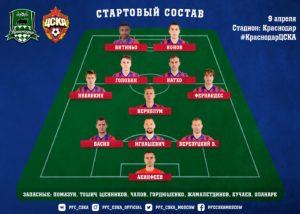 состав ЦСКА против Краснодара