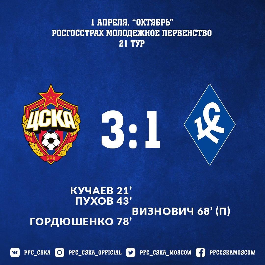 """YlHkzcznfY4 - Молодежь обыграла """"Крылья"""" 3-1"""