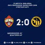 Армейцы пробились в групповой этап Лиги Чемпионов
