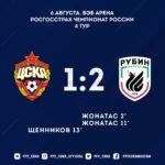 """ЦСКА проиграл """"Рубину"""" 1-2"""