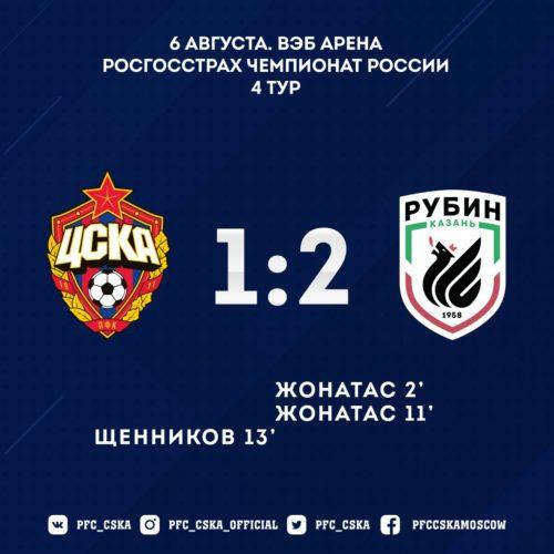 yQKM12u lSc 500x500 - ПФК ЦСКА — Рубин — 1:2 Обзор матча