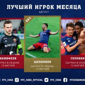 DJDeKYNXcAAnoVW 300x300 - Георгий Щенников признан лучшим игроком августа
