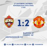 ЦСКА уступает МЮ в юношеской Лиге чемпионов