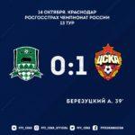 Бутенко: в матче Краснодар – ЦСКА у Натхо не было игры рукой