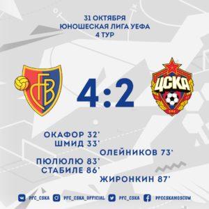 DNezFPSW0AEgM B 300x300 - ЦСКА потерпел четвертое поражение в Юношеской лиге УЕФА