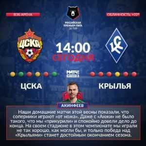 ЦСКА - Крылья - Акинфеев